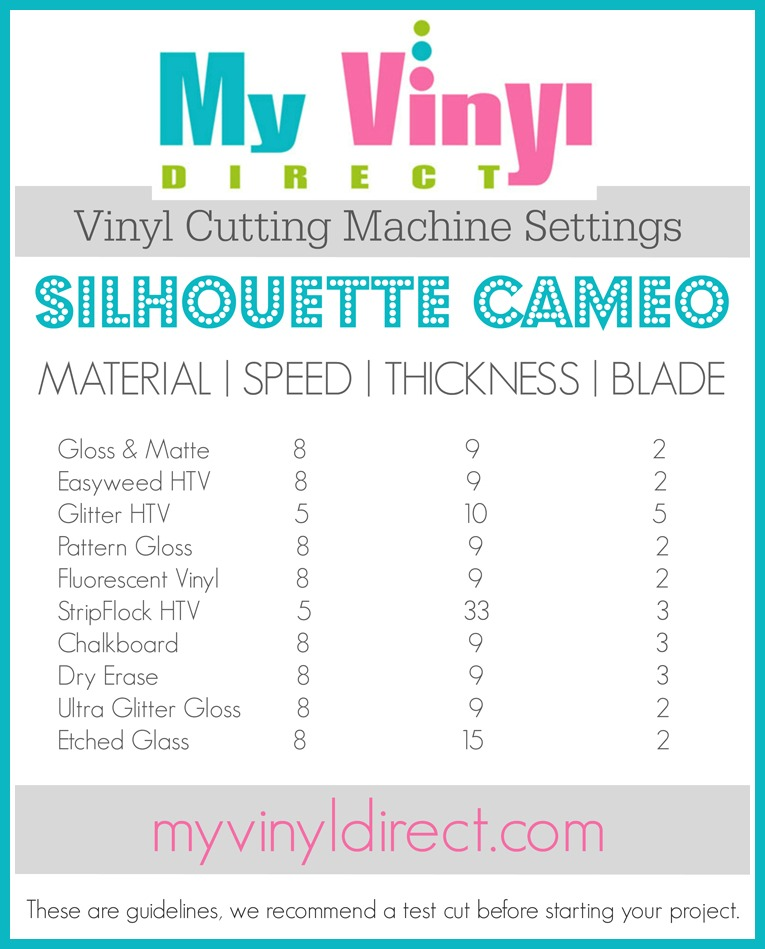myvinyldirect-vinyl-cutting-machine-settings-silhouette-cameo.jpg
