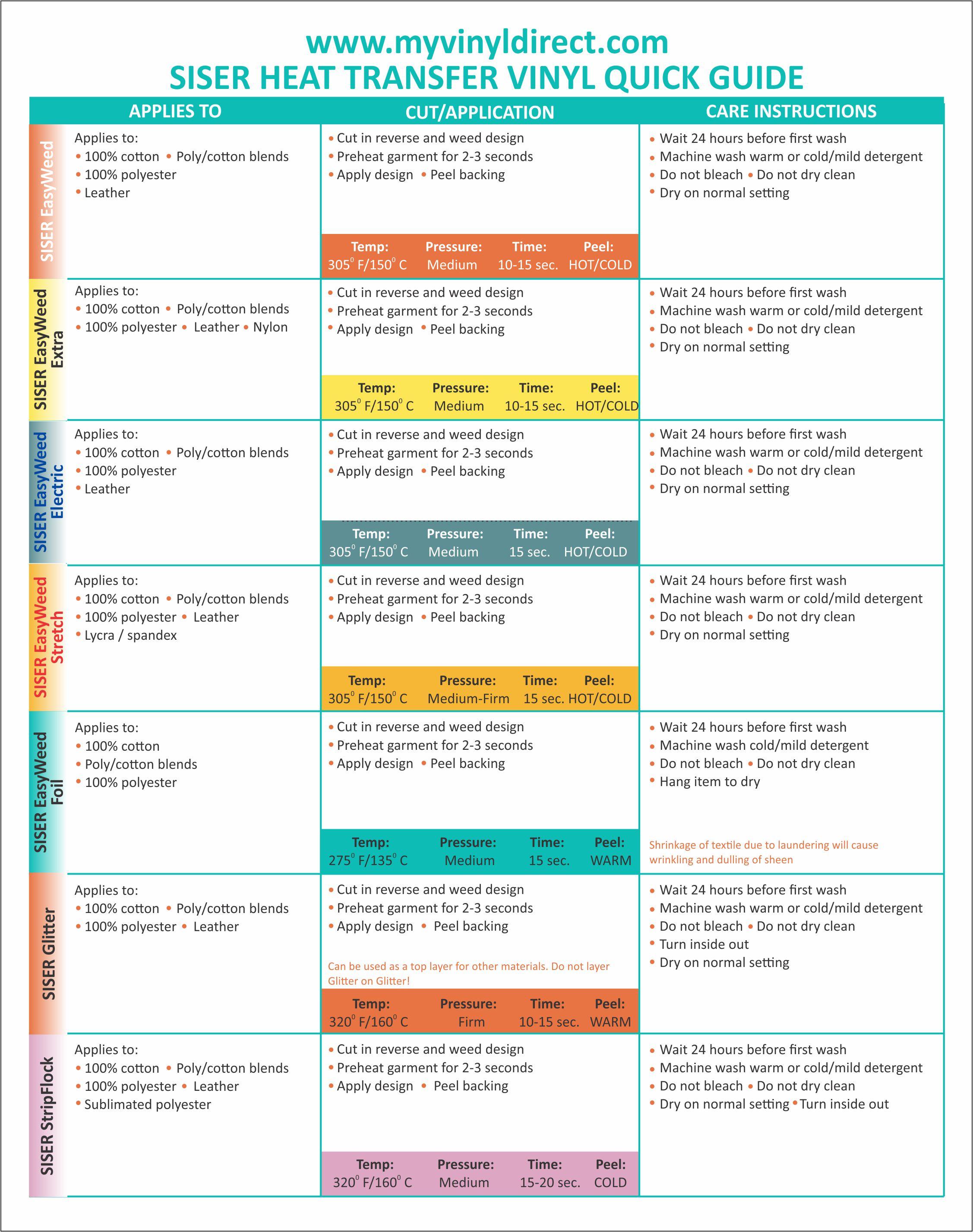 siser-htv-quick-guide.jpg